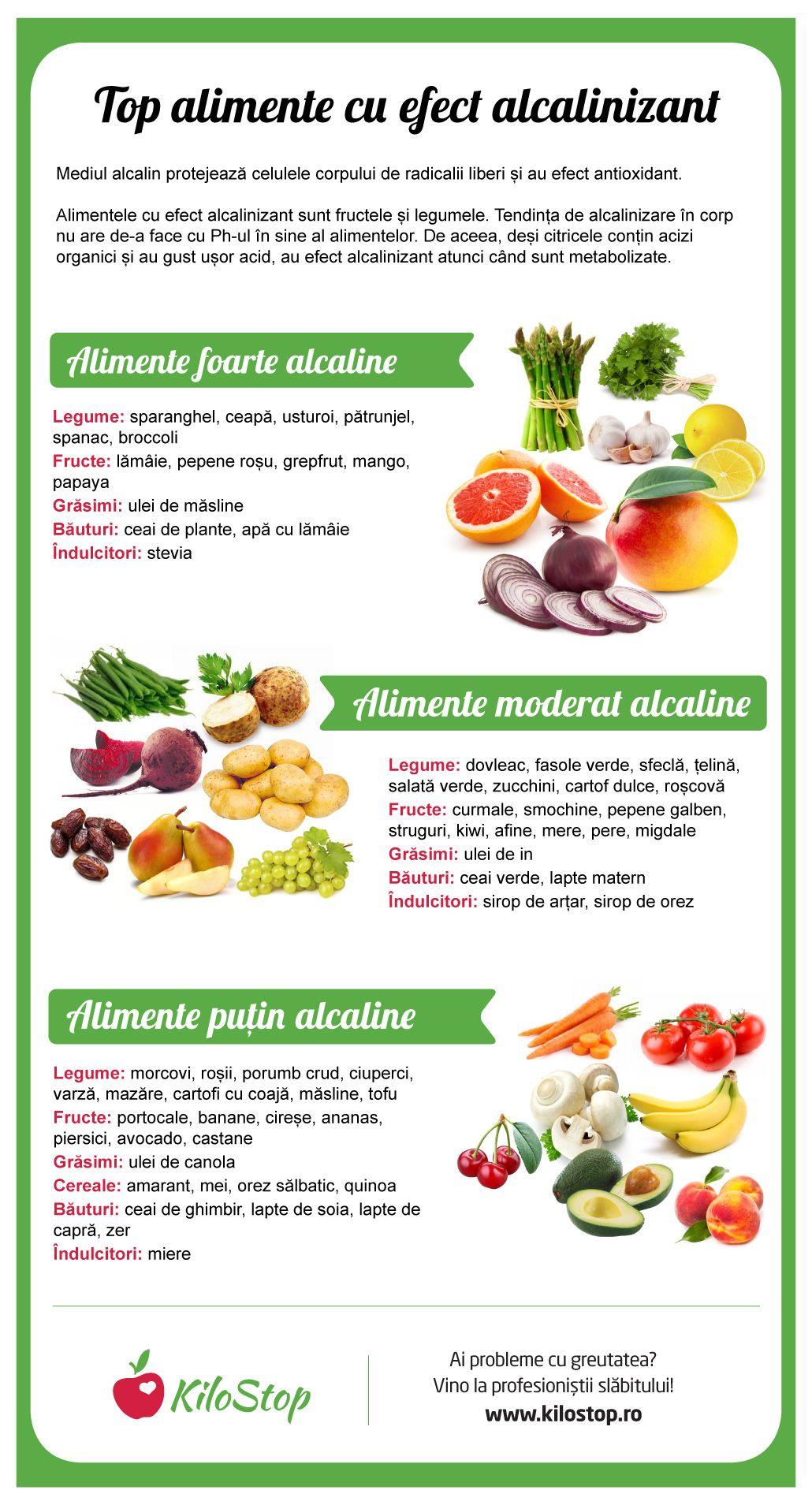Alimentele care vor fi interzise în România. Legea a trecut de Parlament