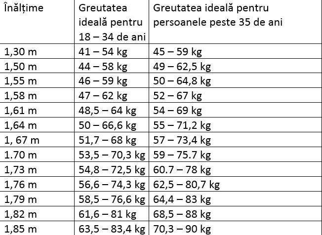 pierderea în greutate a corbului baxter pierde grasimea stiintifica