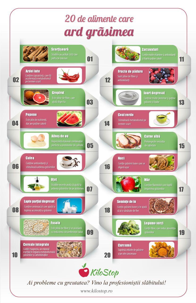 pierderea de grăsime constipație cel mai bun supliment pentru pierderea în greutate și tăiere