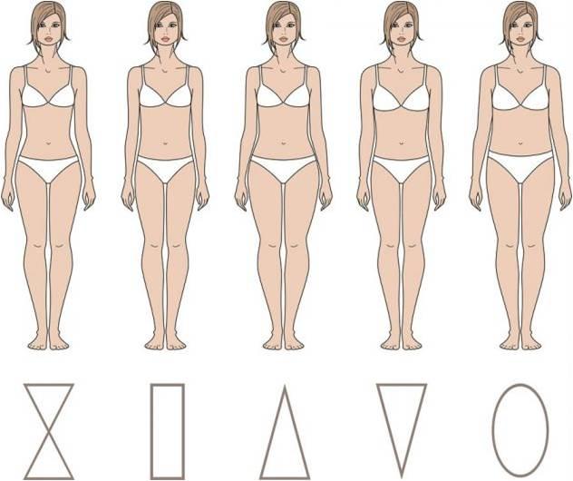forma corpului de pierdere în greutate