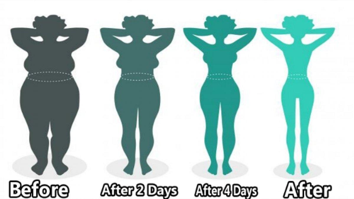 slăbește 40 de ani poate reduce pierderea în greutate edemul