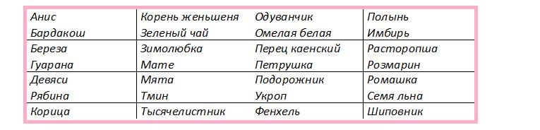 grăsime de rutină de ardere)