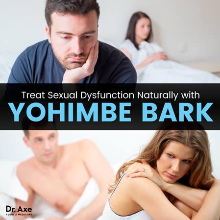 Supliment de pierdere de grăsime yohimbe. Pastile de ardere rapidă de grăsime capsule veg, coşul