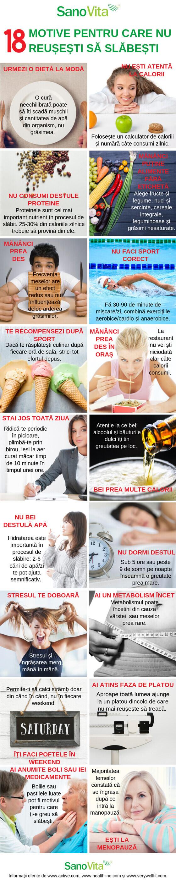 ceea ce te face să pierzi greutatea mai repede)