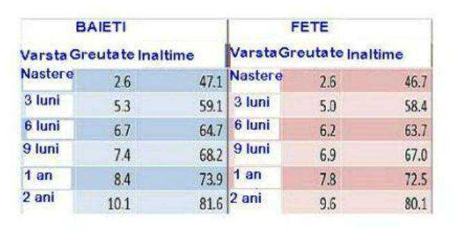 pbx pierdere în greutate)