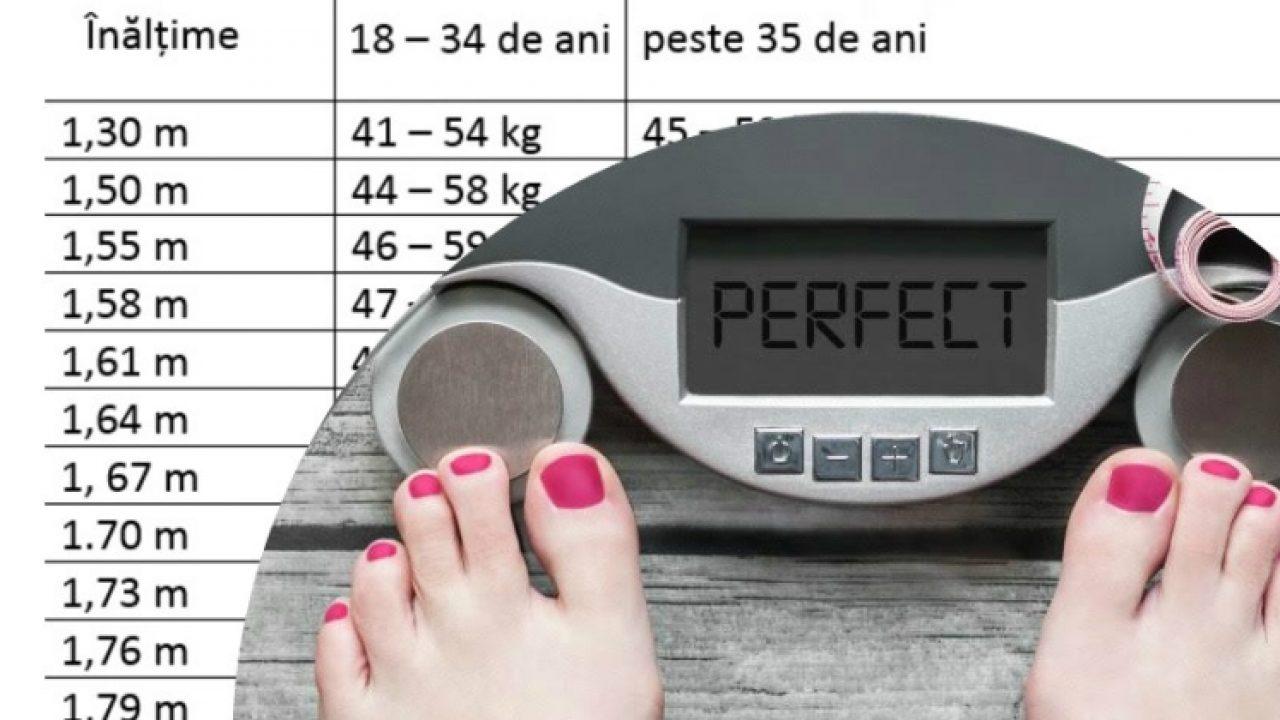 50 kg pierd in greutate cum să pierzi grăsime pentru om