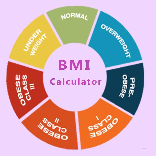 estimatorul pierderii graselor corporale calculul pentru pierderea în greutate