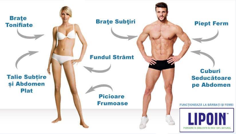 mese care vă ajută să pierdeți grăsimea corporală)