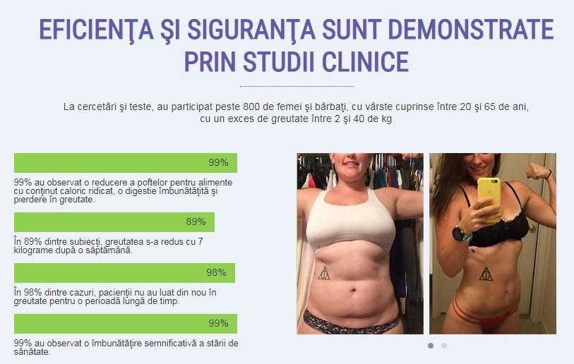 pierde 5 la sută grăsime corporală scădere în greutate mcminnville sau