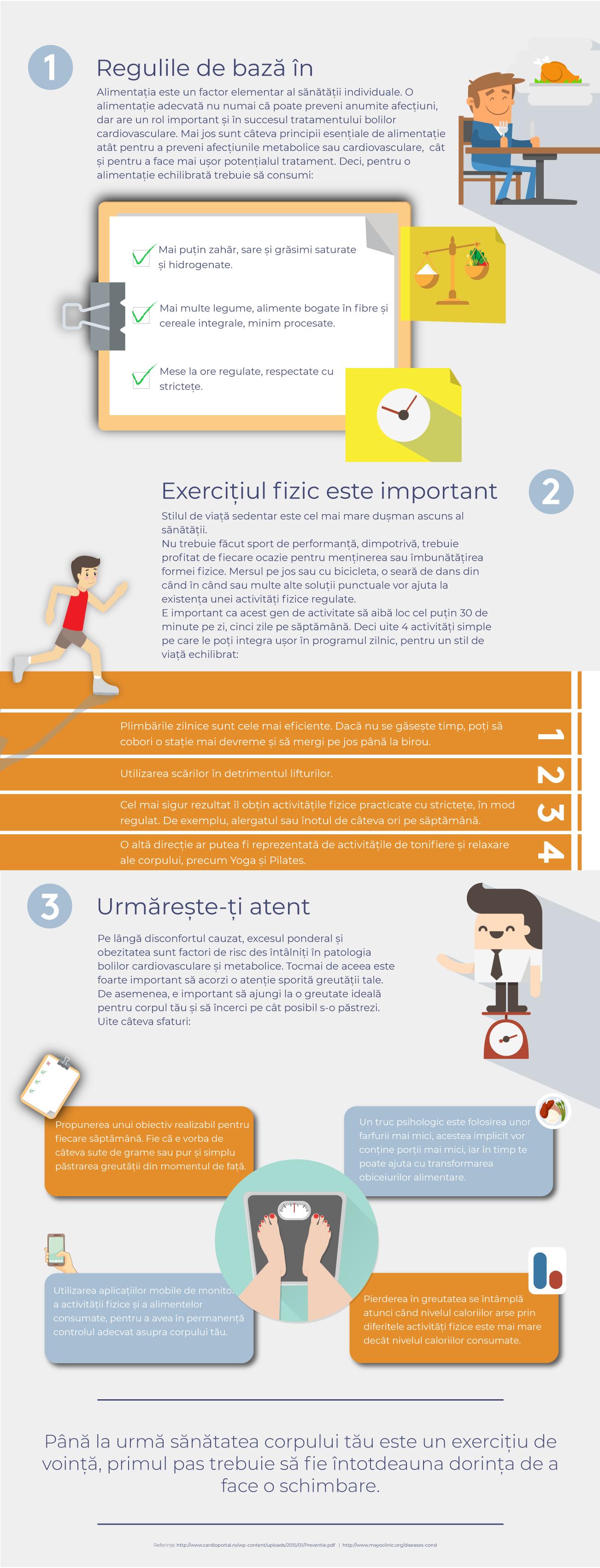 sfaturi zilnice de pierdere de grăsime 8 obiceiuri sănătoase pentru pierderea în greutate