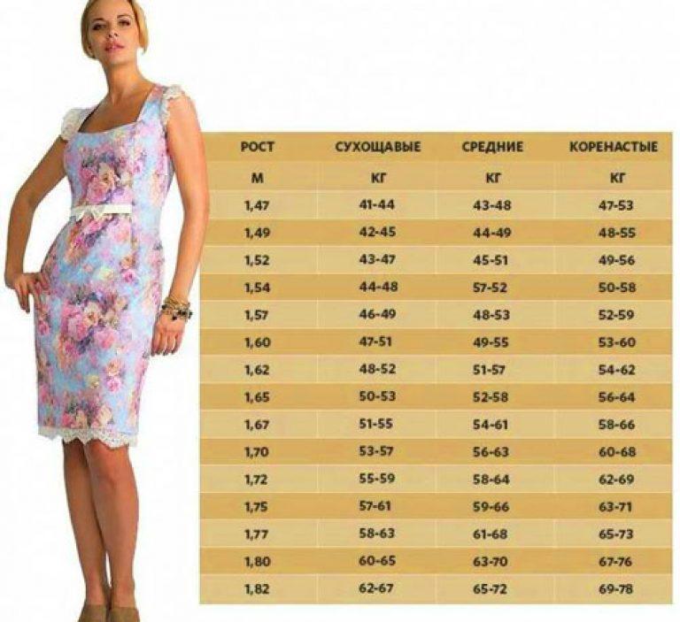 pierderea în greutate a kiara pierdere în greutate ubc