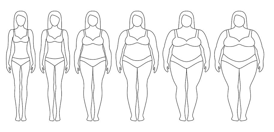 studiu privind pierderea în greutate zahăr