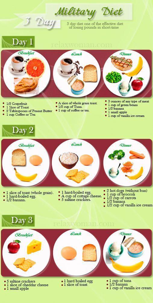Pierderea în greutate miramar pierderea de inchi față de pierderea în greutate