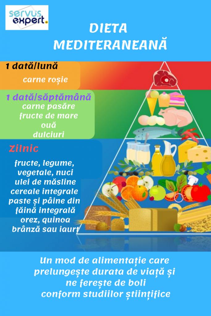 Cea mai bună pastilă pentru dietă - sorinfitu.ro Scădere în greutate cu pgx
