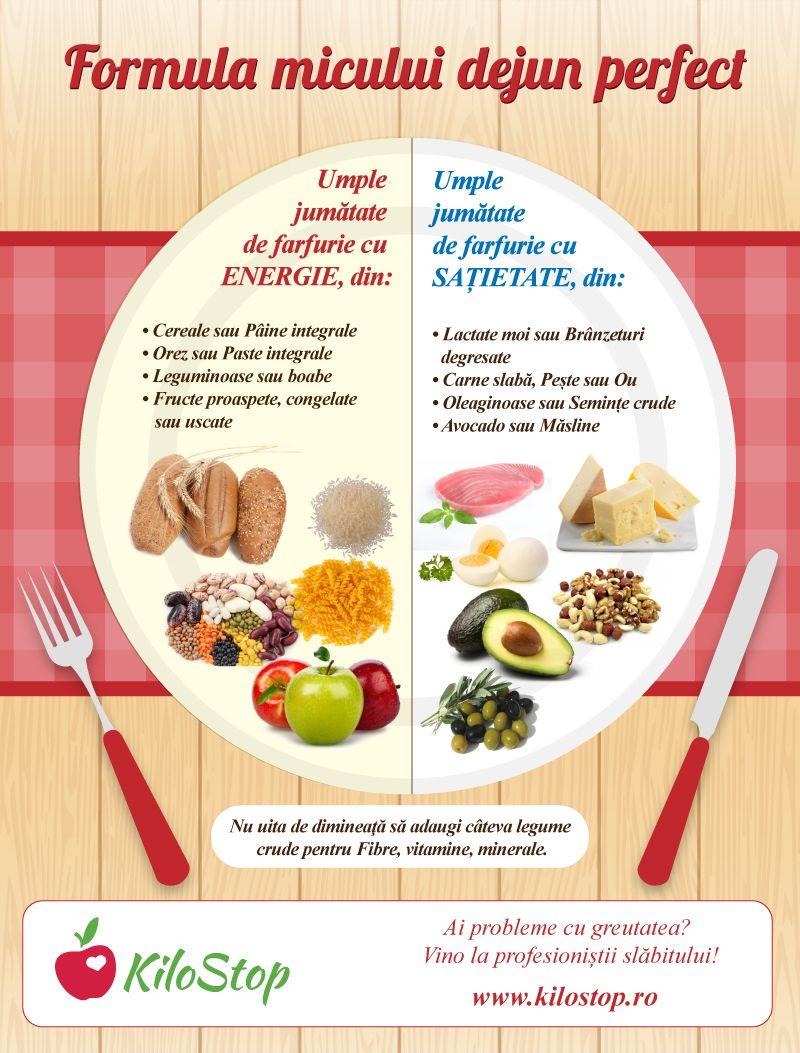 cele mai sănătoase boabe pentru pierderea în greutate