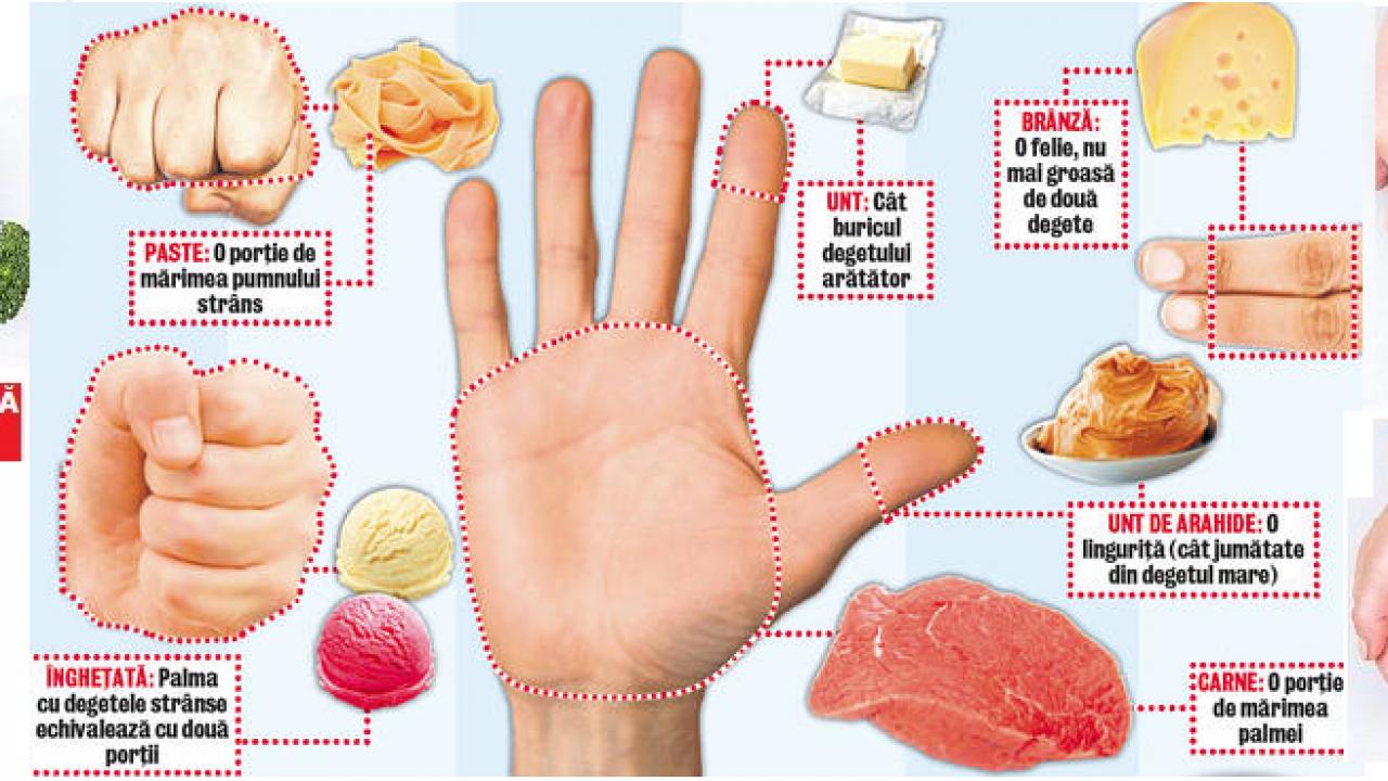 Pierdeți Pcos de grăsime corporală, 20 de motive obișnuite pentru a nu pierde în greutate