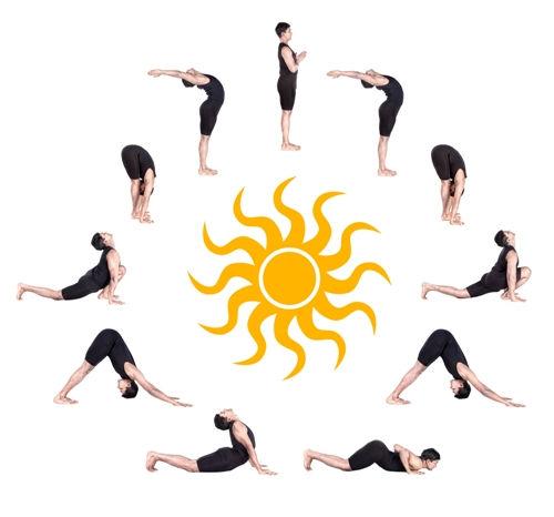 beneficiile scăderii în greutate surya namaskar supliment de pierdere în greutate pgx