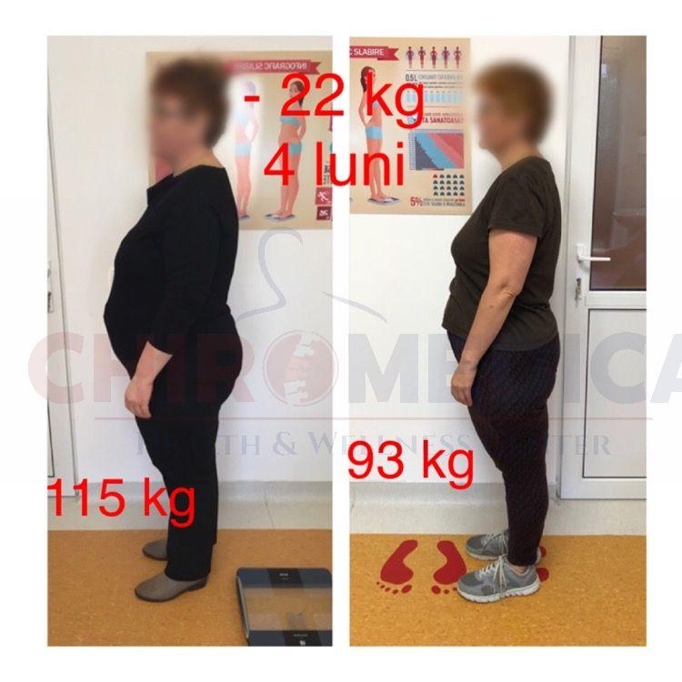 arderea grăsimilor adaptată eq pierdere în greutate