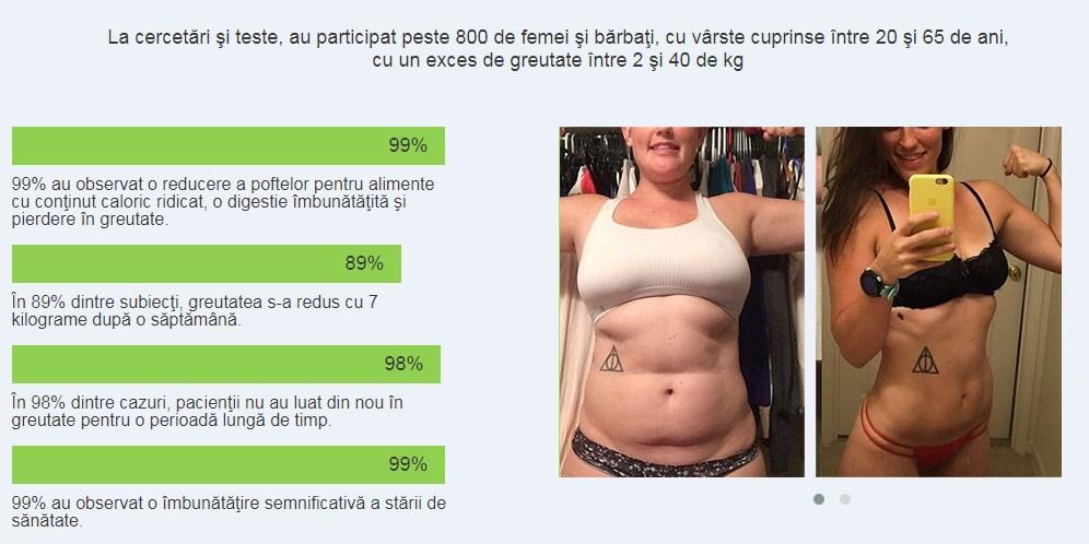 m3 pierdere în greutate înainte și după