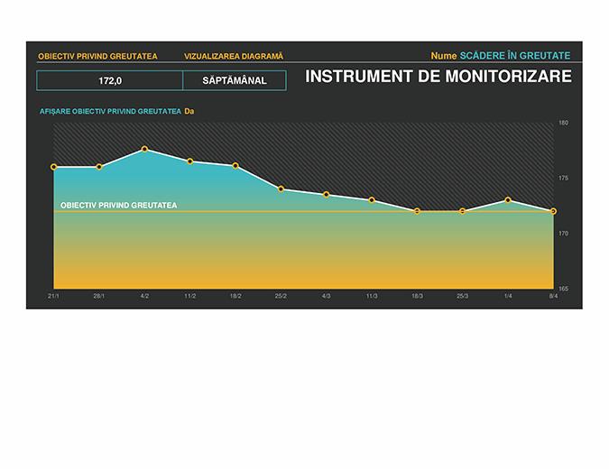 rezultatele pierderii în greutate de 15 puncte)