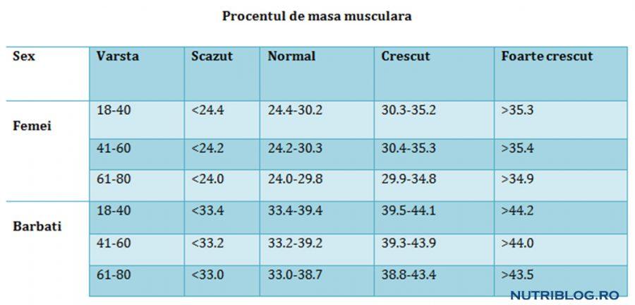 dungi au un efect de slăbire cum să slăbești și să devii sănătos