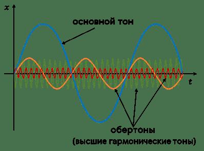 urechea pentru pierderea în greutate în nj
