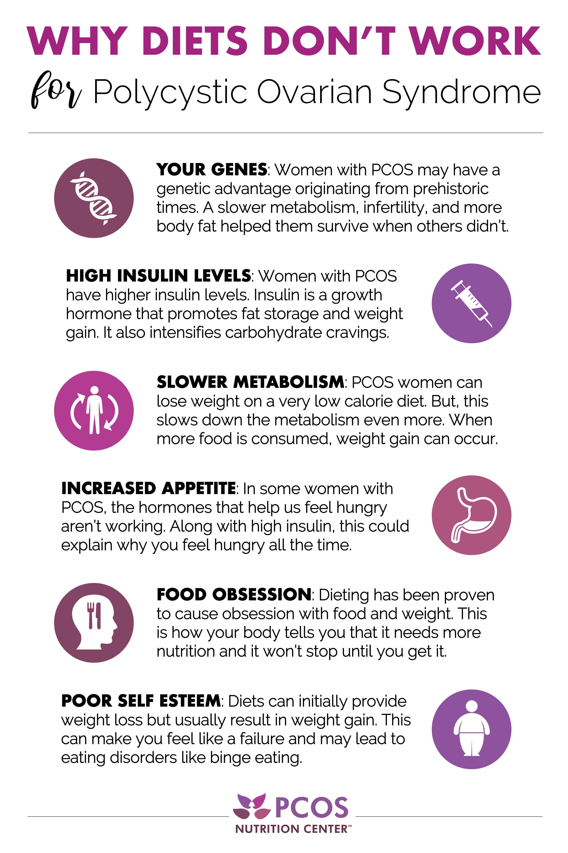 3 cele mai bune tipuri de greutate Chirurgie pentru femei cu PCOS