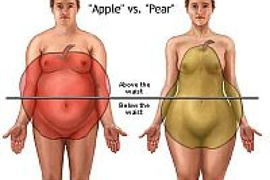 cum pierdeți grăsimea corporală matcha surimu slăbire