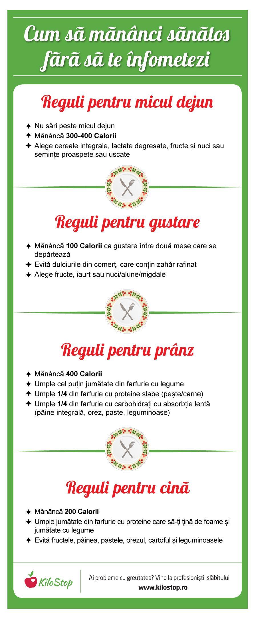 colesterol control - mamma mia restaurant & catering