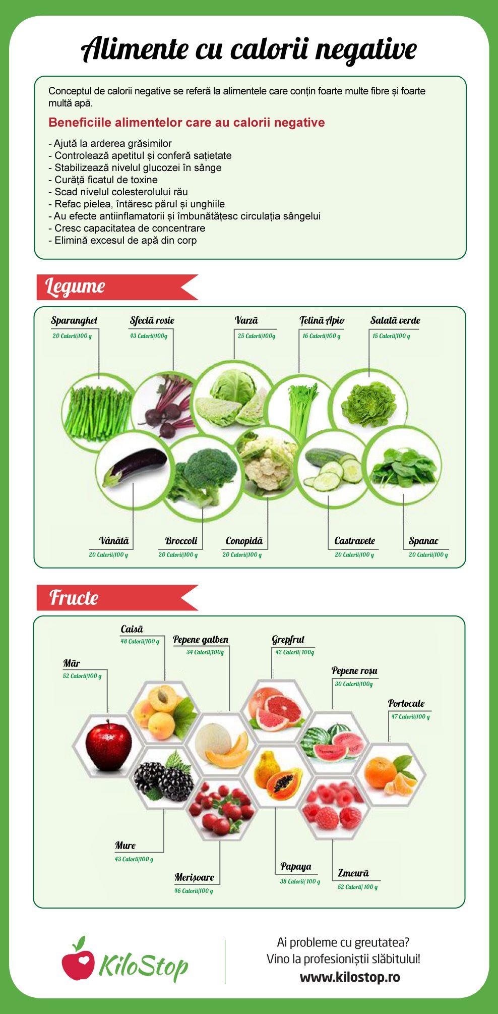 mânca opri mânca pierde în greutate