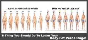 pierde 10 femeie grasime corporala cât timp arzi kilogramul de grăsime
