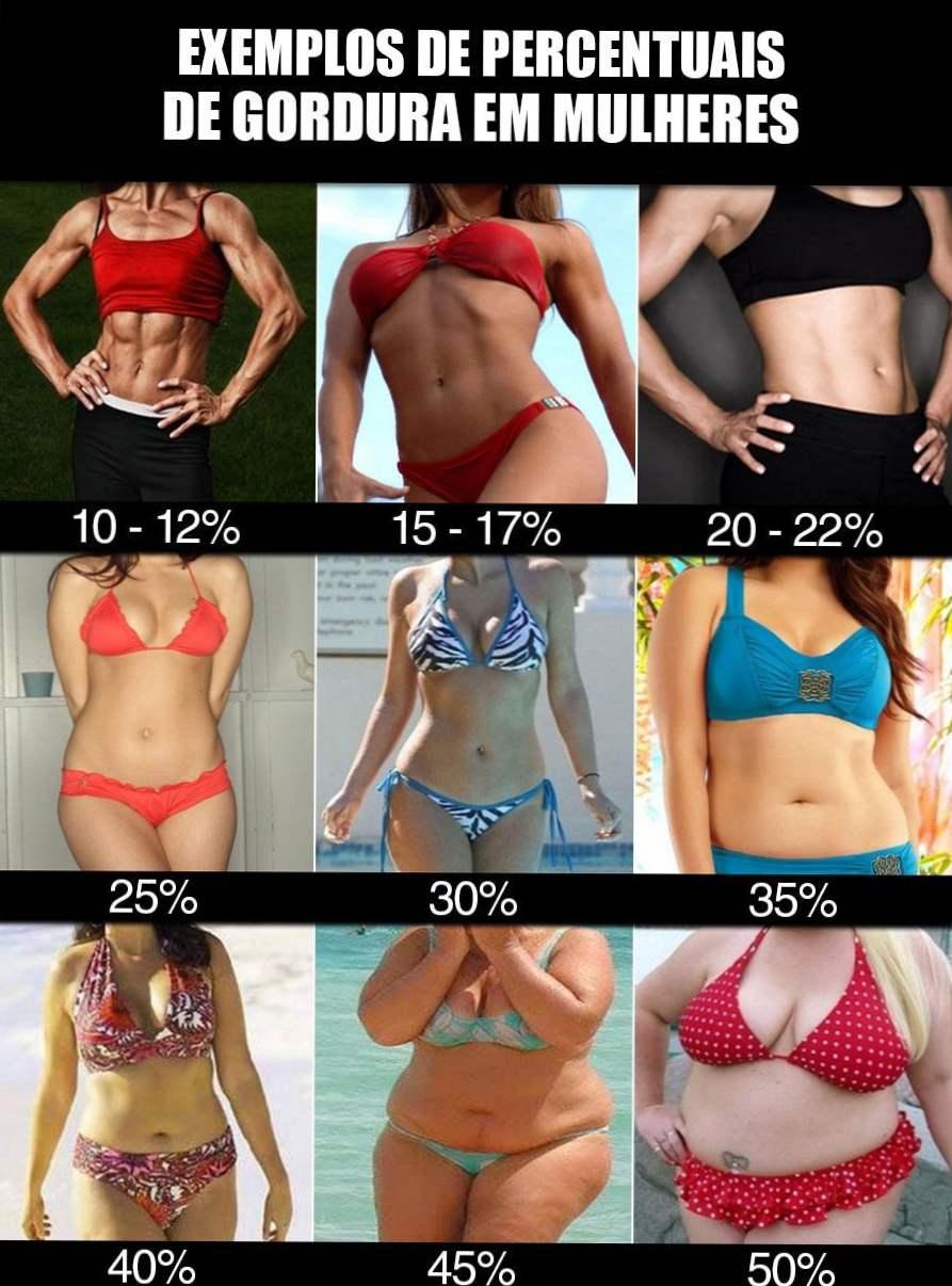 pierde 10 femeie grasime corporala fursecurile de ovăz slăbesc