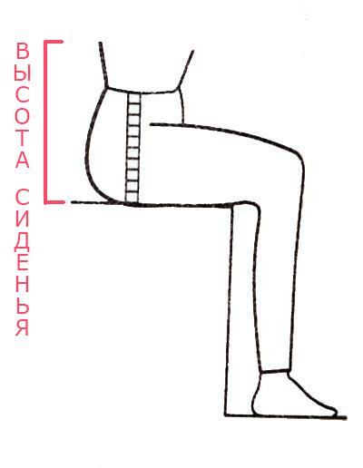 Cum să pierdeți greutatea în partea superioară a corpului