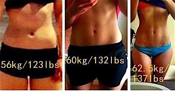 Procentul de grasime corporala – micul secret al unui look perfect!