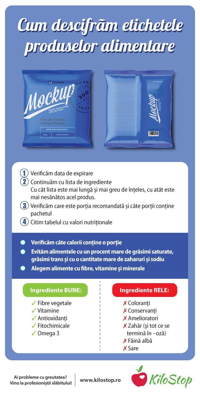 Eco Slim preț - comentarii - cumpără - instrucție - farmacie - Medical news