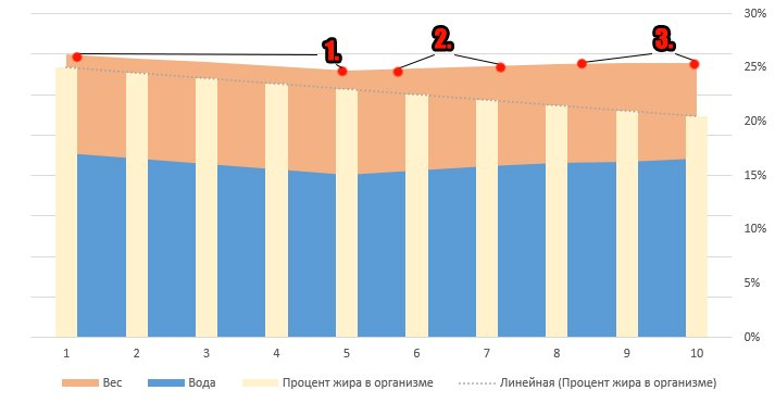 pierdere în greutate ungaria)