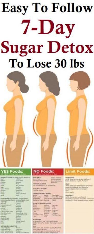 arderea grăsimilor adaptată sfaturi de pierdere în greutate mame noi