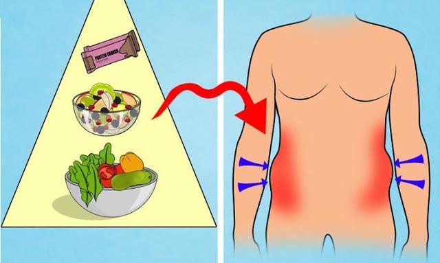Bcaasul oprește pierderea de grăsime pierdeți în greutate și nu